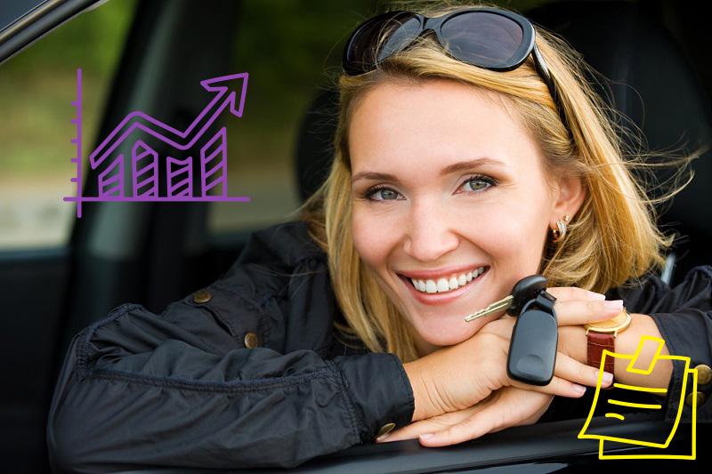 Viajar por negocios en un coche corporativo