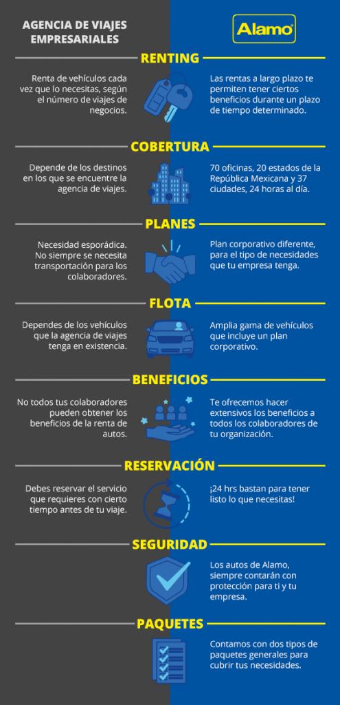 blog-alamo-infografia